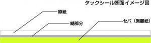 シールの基本構造